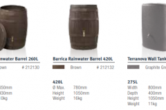 Decorative classic line barrica rainwater barrel and terranova wall tank Graf